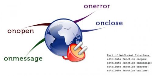 WebSocket-事件