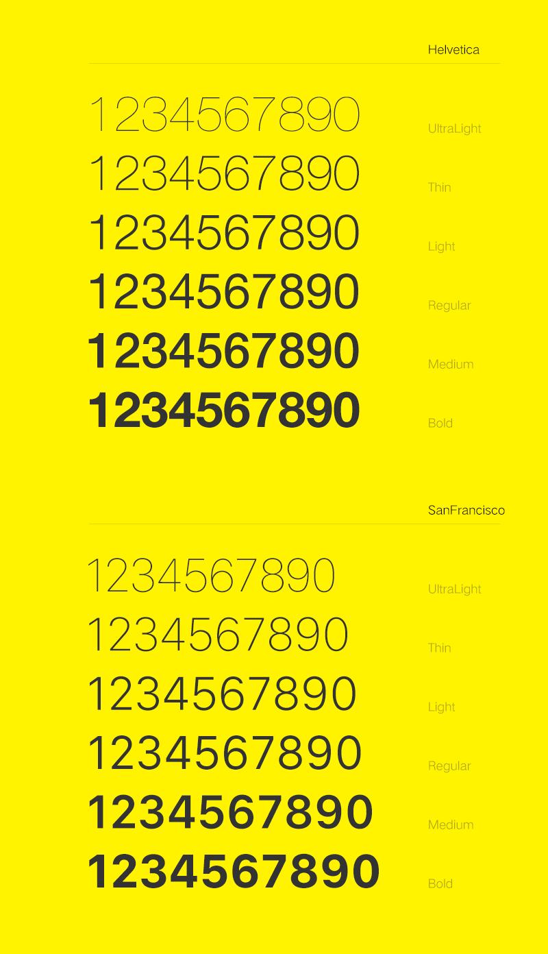 字体设计 创意字体设计 IOS 9字体